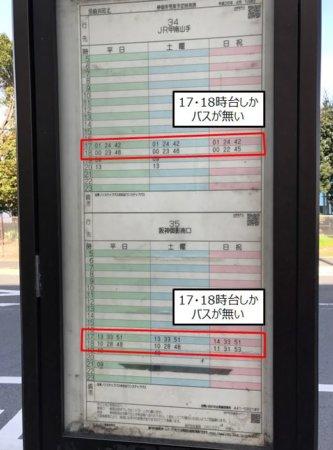 17-18時台にしかバスが来ないバス停・・・
