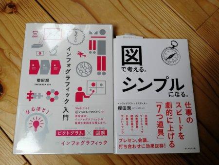 櫻田さんの著書2冊♪