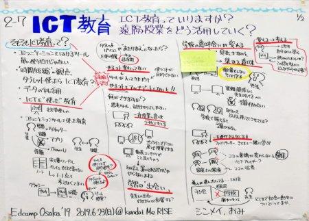 ICT教育 ICT教育っていりますか?遠隔授業をどう活用していく? のグラフィック1