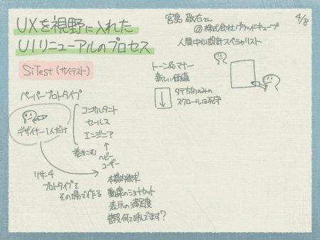 4 UXを視野に入れたUIリニューアルのプロセス