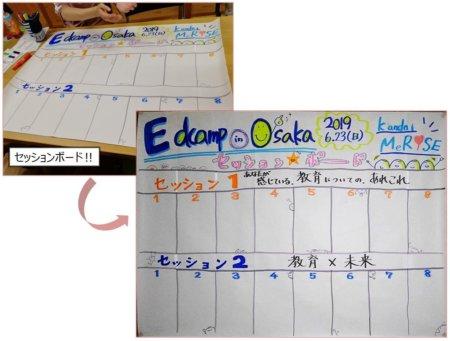 EdcampOsaka のセッションボード