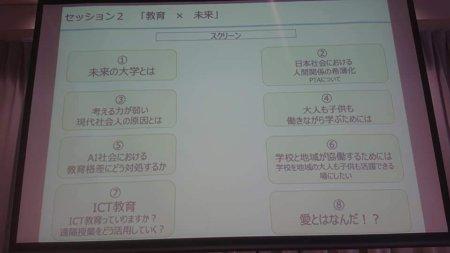 セッション2のテーマたち