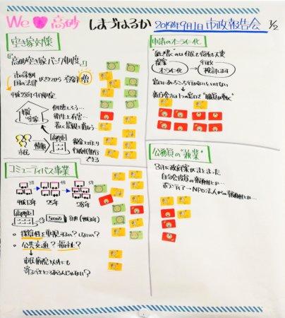 島津さん市政報告会 2019/09/01のグラフィック1枚目