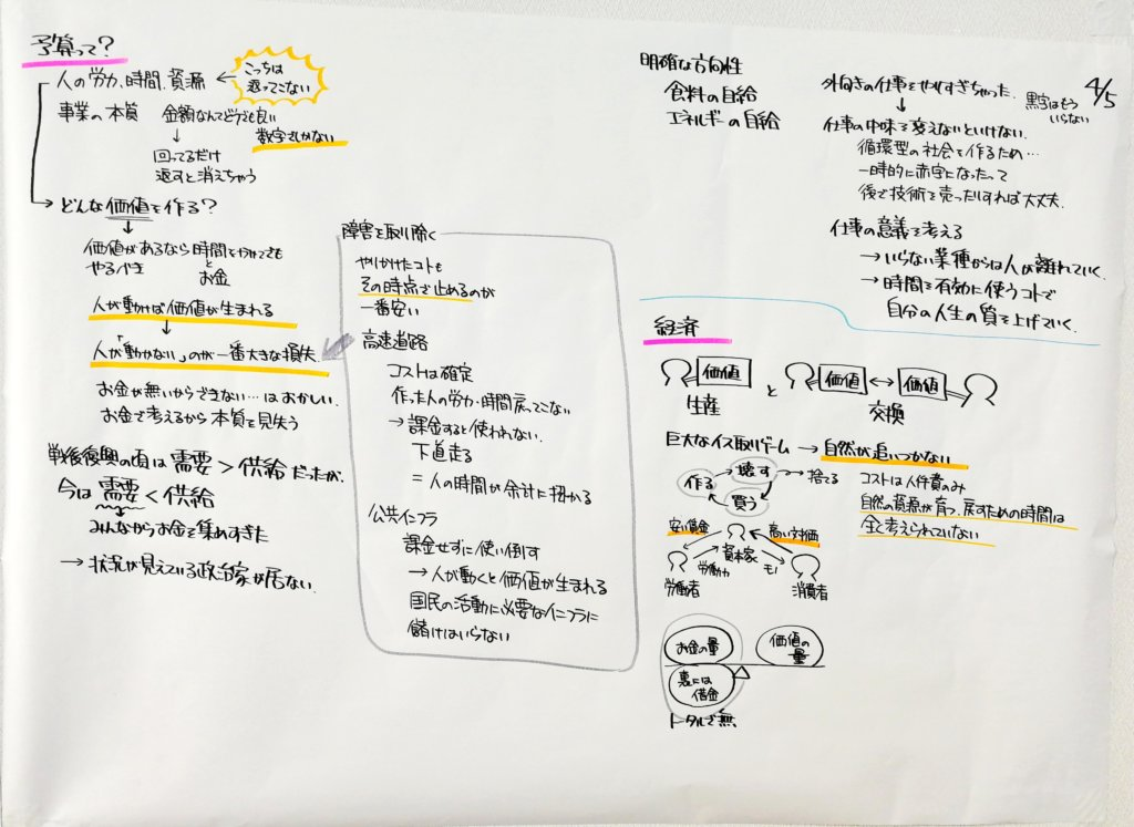 グラフィック4枚目