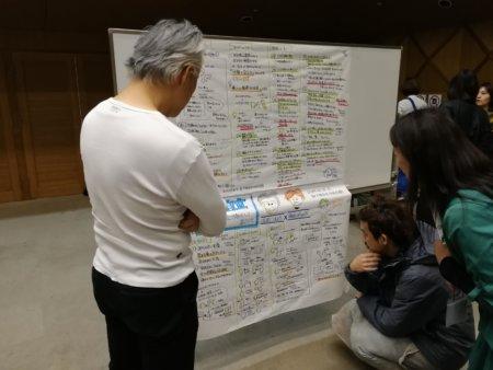 大西さんと藤原さんがじっくりグラフィックを見られると緊張しました