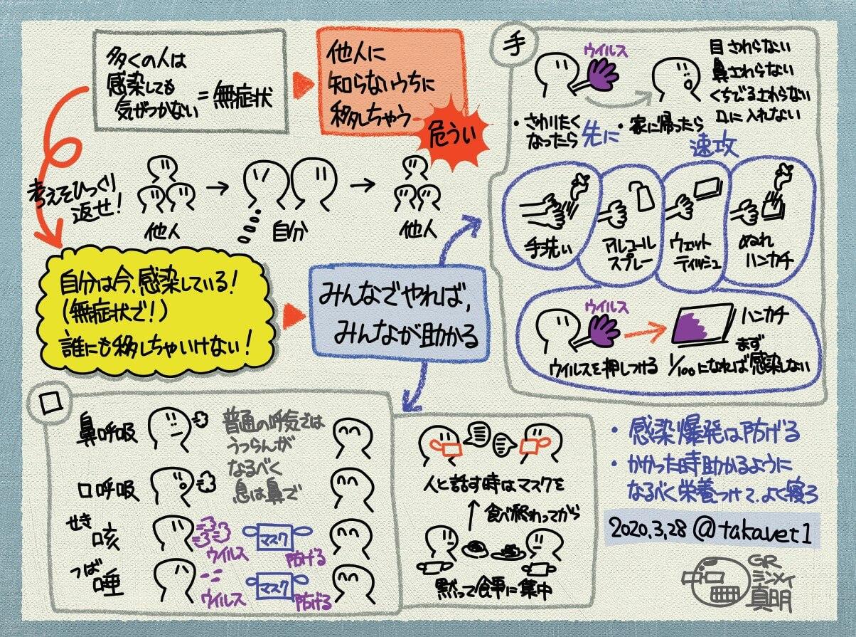 宮沢さんのツイートを描いたグラフィック