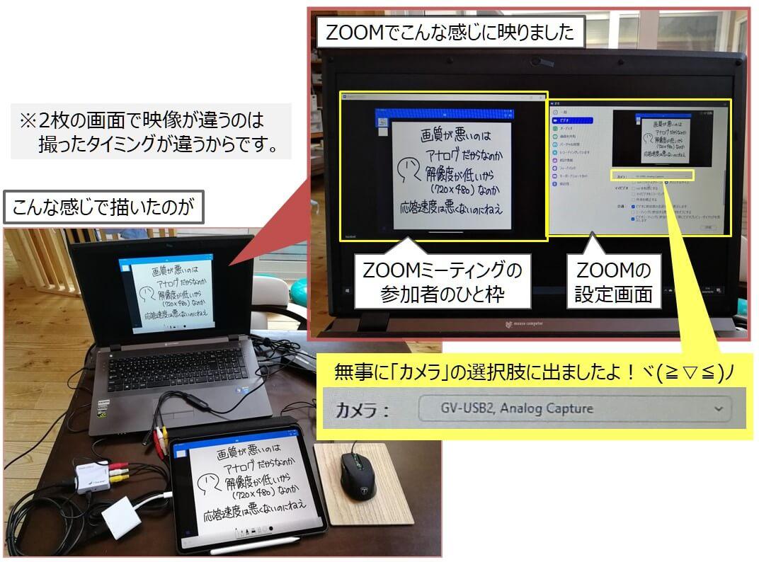 ZOOMのテスト接続で成功