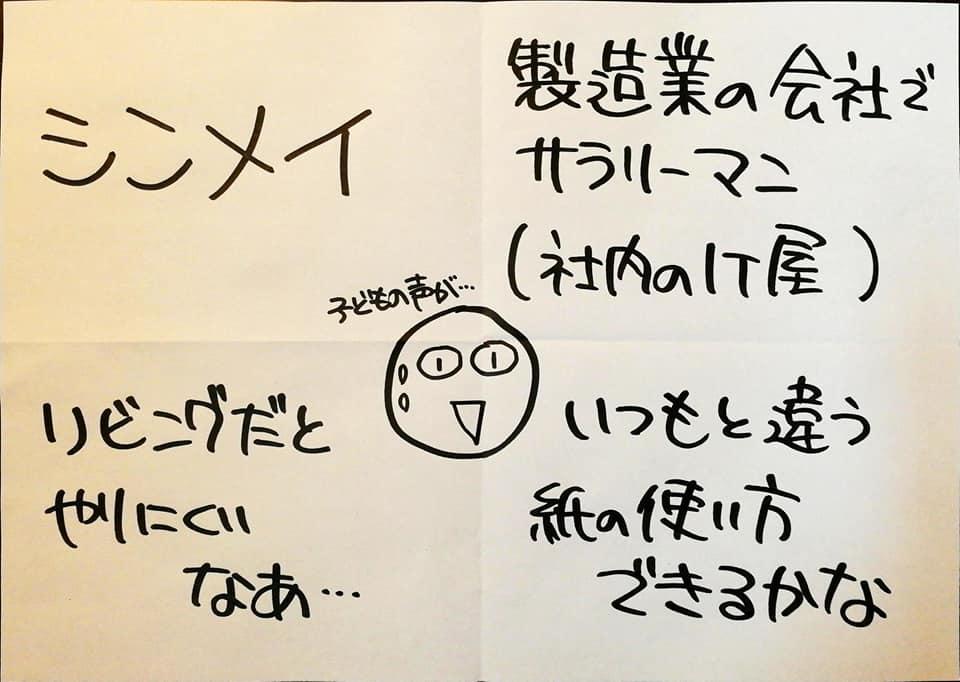 チェックインで書いた紙。 左上:呼ばれたい名前、右上:普段してるコト、 左下:今の気持ち、右下:期待してるコト。 中央は今の表情を絵で。 19〜21時はなかなか微妙な時間なのです💦