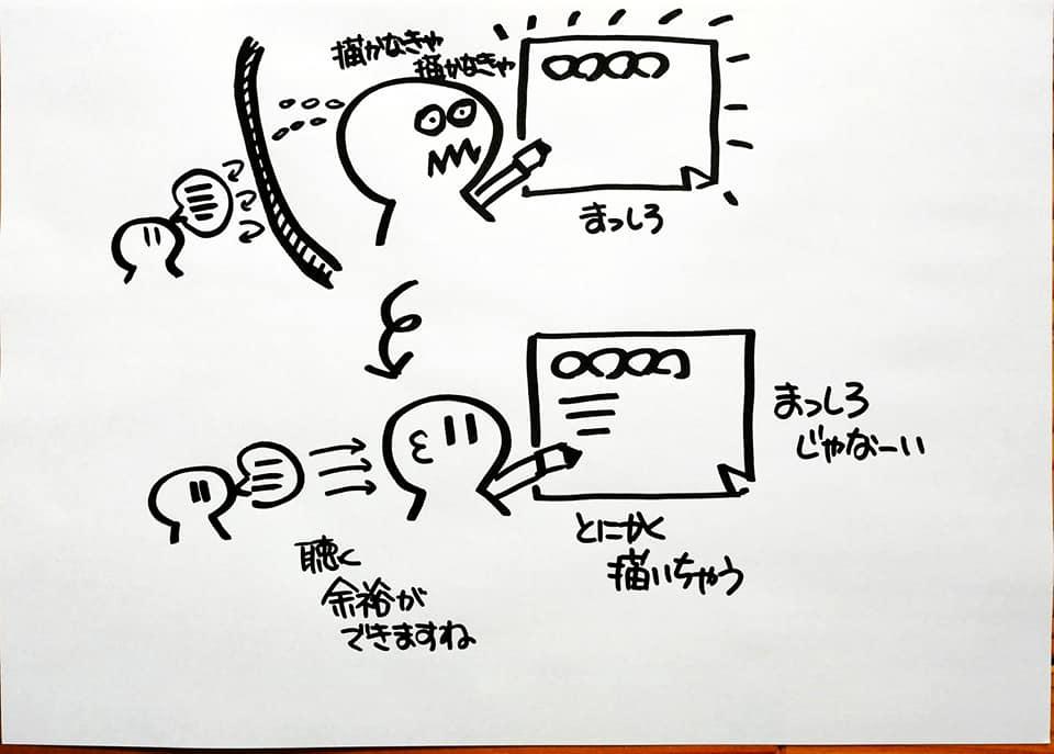 講座が終わってから、聴くコツをちょっと描き直してみました。