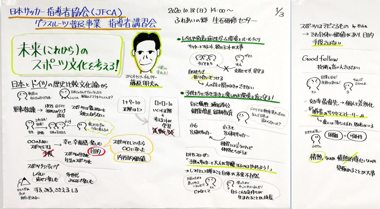 藤原さんのお話のグラフィック